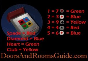 DoorsandRooms2 ch2 stage18 suit color